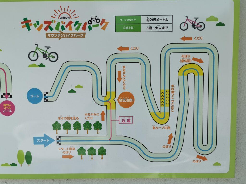 マウンテンバイクコースマップ